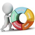Logistic project management